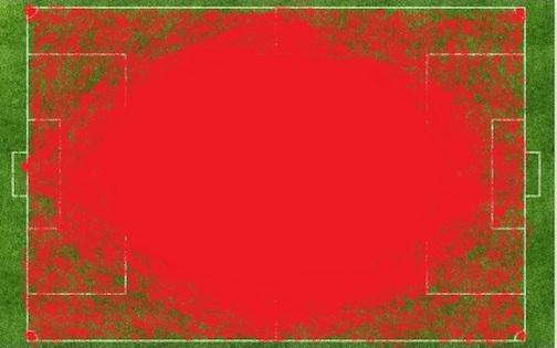 Fellaini Elbow Heat Map