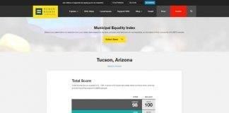 Tucson Arizona 2018 Human Rights Council HRC Score
