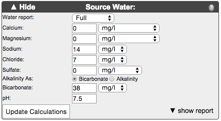 Black lager 1 - Source Water