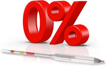 Zero Percent With Hydrometer