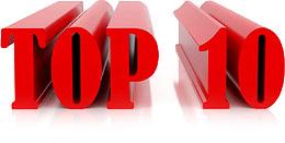 Top 10 Wine Making Blog Posts