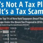 Robert Reich A Guide to Why the Trump-Republican Tax Plan is a Disgrace