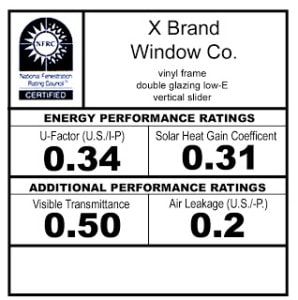 performance-ratings-298x300