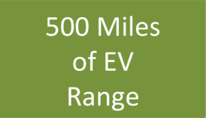 500 Miles of Range: One Key to Late Adopters Embracing EVs