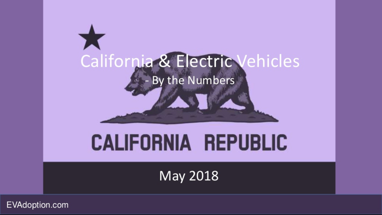 California & EVs: By the Numbers – 20 Statistics That Might Surprise You