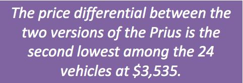 Price differential Prius and Prius Prime