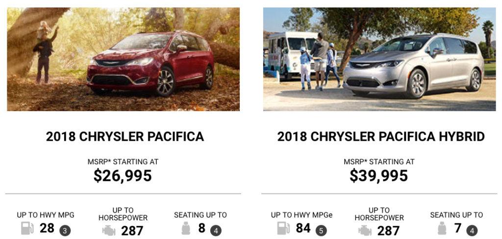 Chrysler Pacific versus Hybrid pric