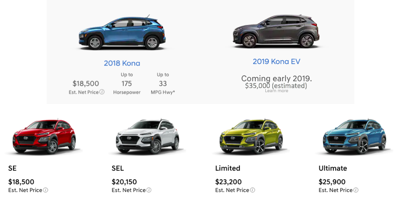 Hyundai Kona price comparisons