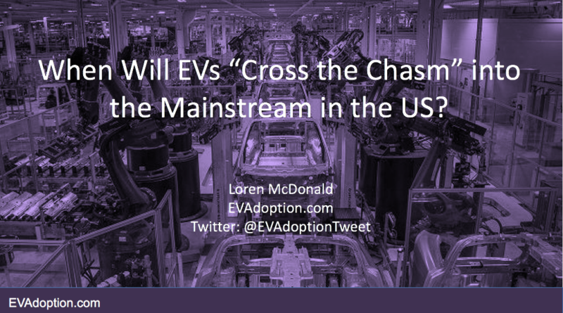 When Will EVs Cross the Chasm into the Mainstream in the US