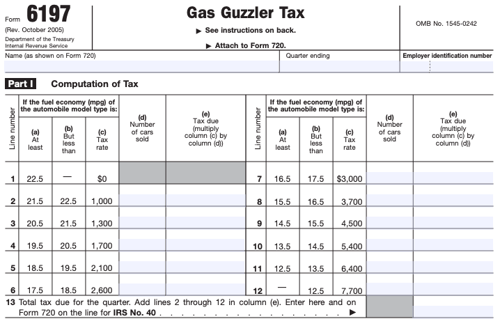 Gas Guzzler IRS tax form