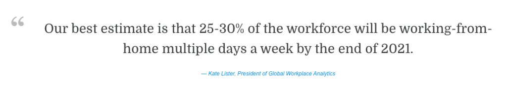 Workforce working from home estimates
