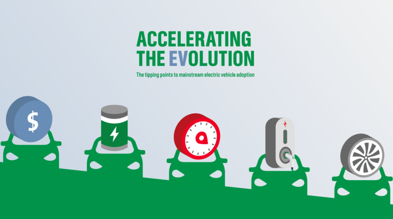 Castrol Accelerating the EVolution report cover