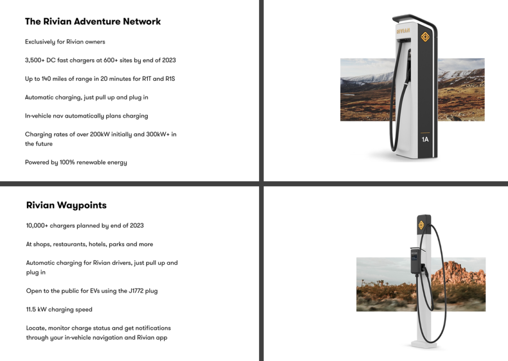 Rivian Adventure and Waypoint network overview