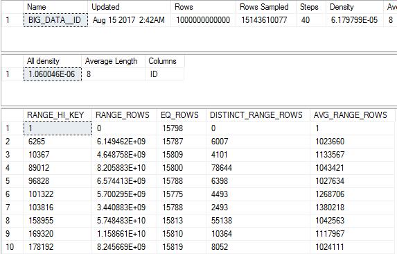 a11_stats_object