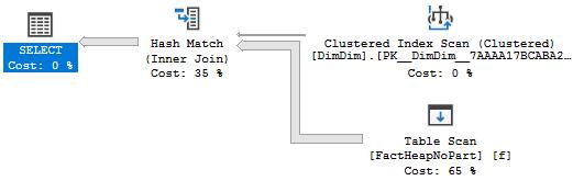 a23_rowstore_heap_serial