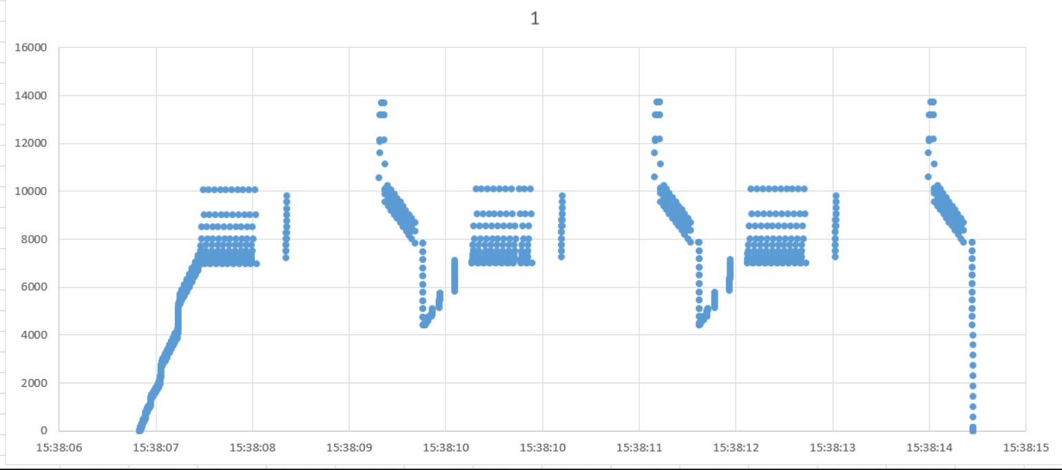 a34_running_total_graph