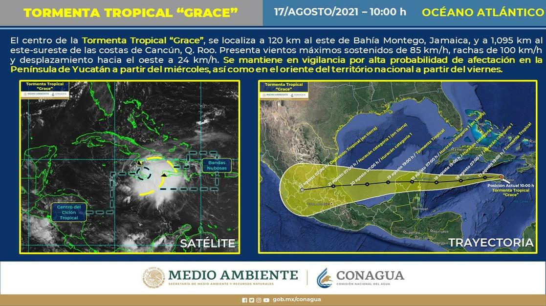 huracan grace