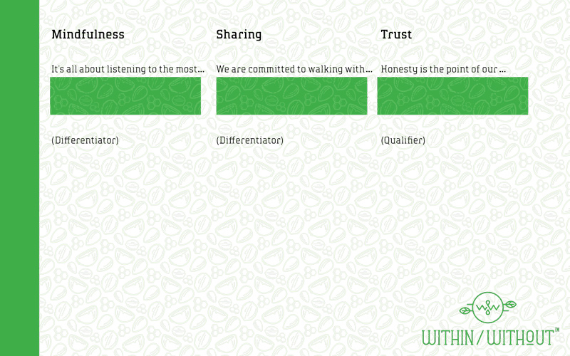 Within Without Branding Deck — Core Messages Slide 2