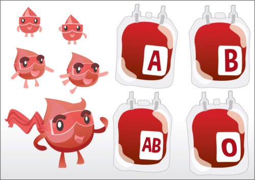 A Few Things to Know About Blood Type Diet