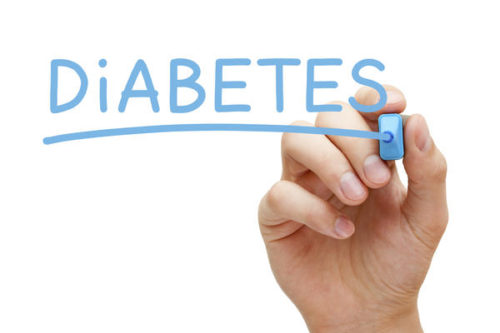 What are the Symptoms of High Blood Sugar Levels