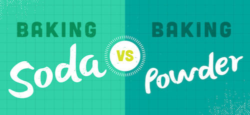 Must Know – Difference Between Baking Soda and Baking Powder