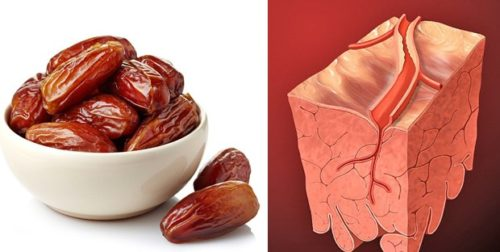 There Things Will Happen To You If You Consume Three Dates in a Day
