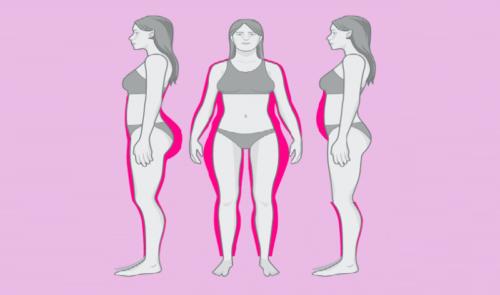 Prevent Hormonal Imbalance