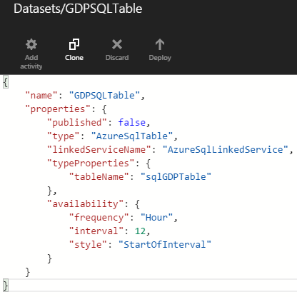 This is a SQL table dataset.