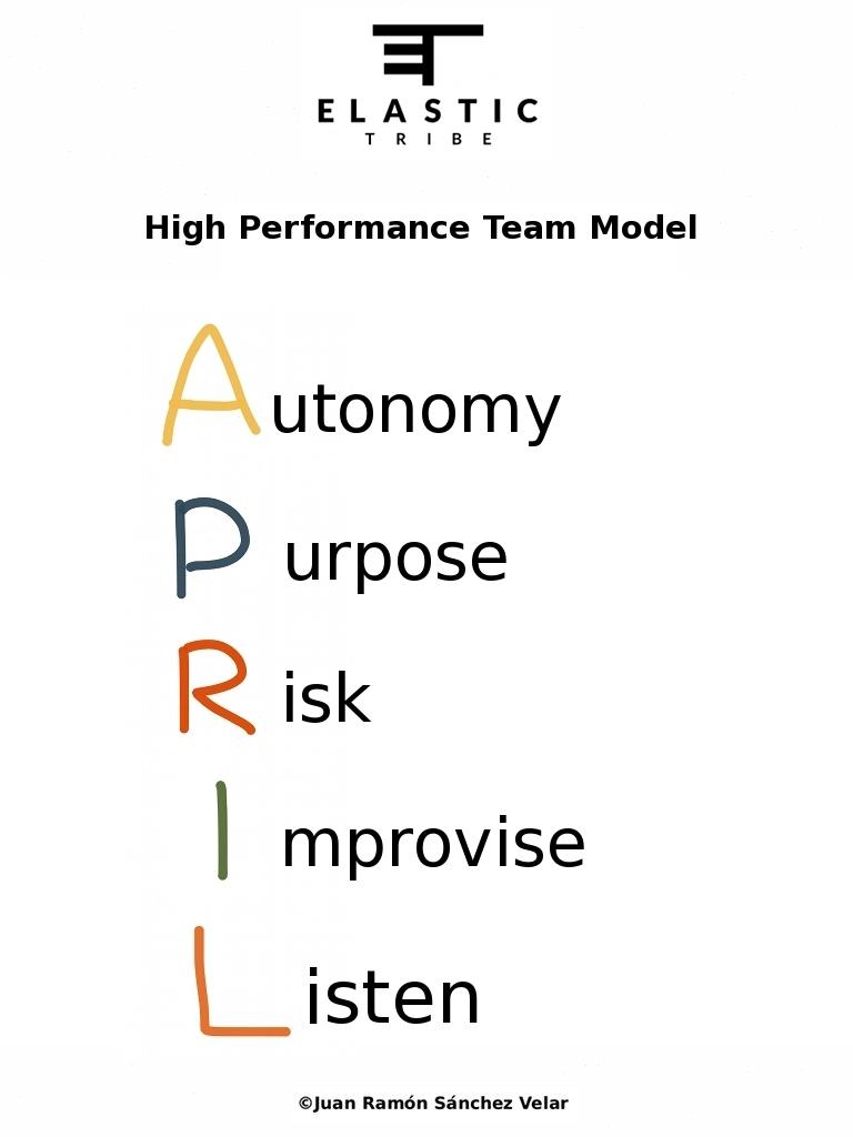 elastic tribe high performance team model - main