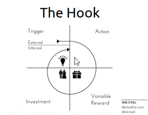Elastic Product Model - hooked_model