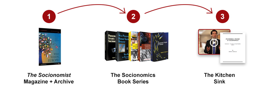 path to unleashing socionomics