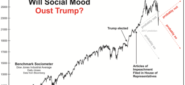 Are Trump's Days in the Oval Office Numbered? Watch the Stock Market