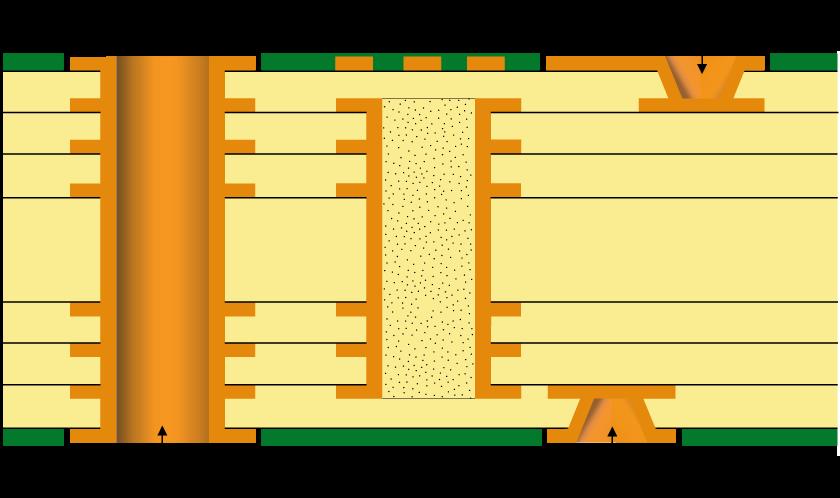 hdi type 2