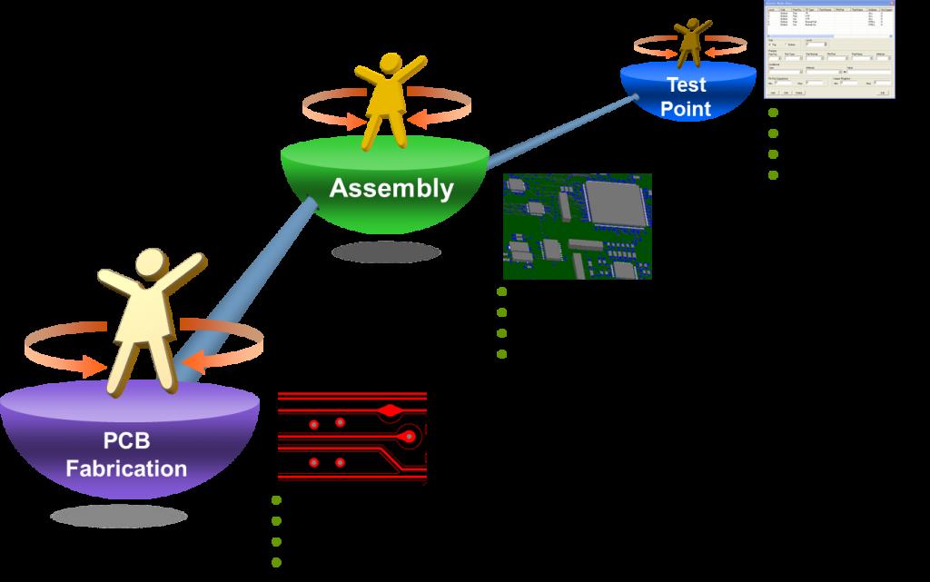 dfma-analysis