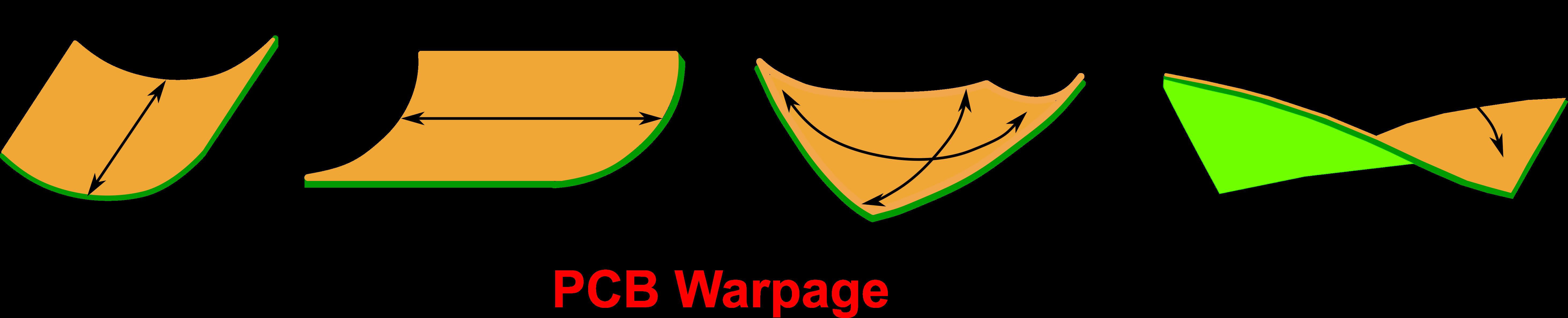 PCB warpage