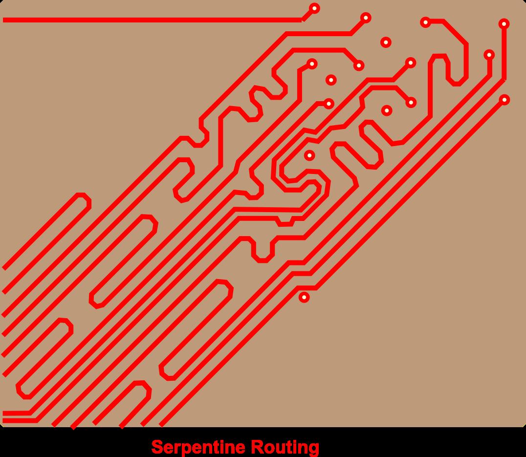 Serpentine Routing