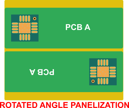 Rotated Angle Panelization
