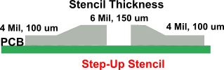 STEP UP STENCIL