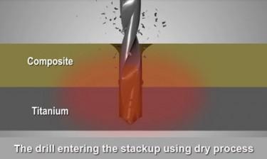 Application Spotlight: CO2 Cooling & Aerospace Composites