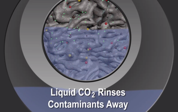 Liquid CO2 Cleaning Parts