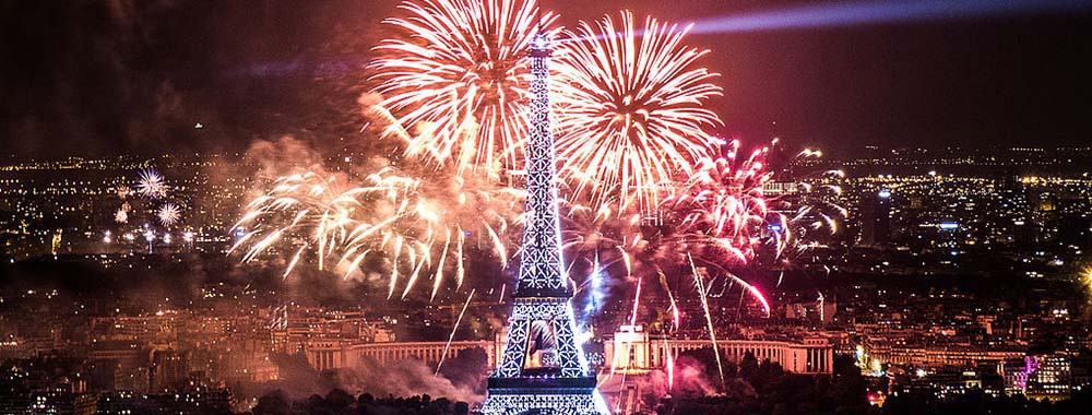 Paris France, Best Places To Visit