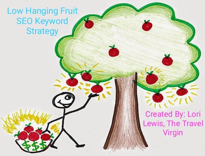 Low Hanging Fruit SEO Keyword Strategy