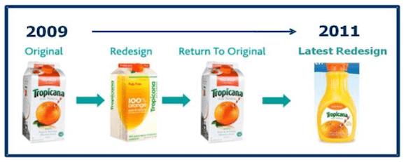 Tropicana-Redesign