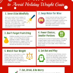 Seven Tips to Avoid Holiday Weight Gain (Infographic)