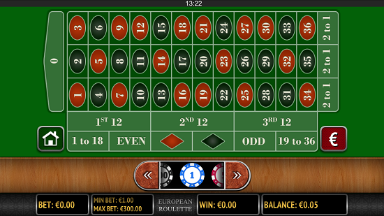 One zero at European roulette