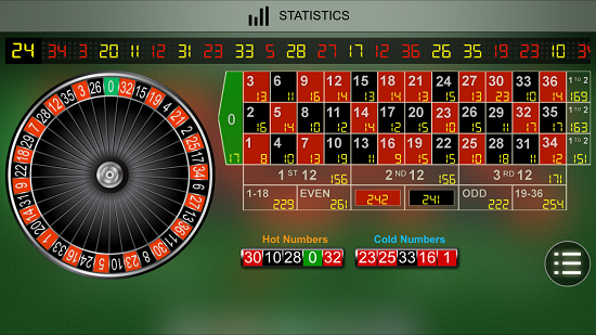 statistics roulette en hot and cold numbers
