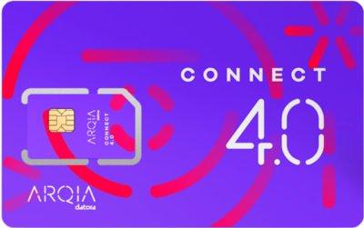 Cartão Arqia Connect 4.0