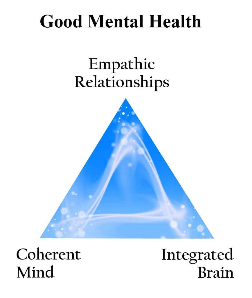 BLUE good mental health triangle FINAL