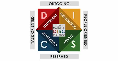 DISC Workplace Behavioral Assessments and Coaching an XcelMil Assessment Program