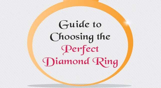 Perfect Diamond Ring